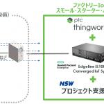 HPとPTC、NSW、工場向けIoTお試しパッケージ開始 月額50万円〜