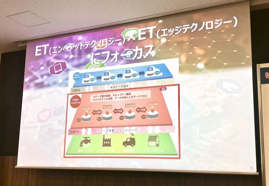 (2018年8月29日、プレス発表会での発表スライド)
